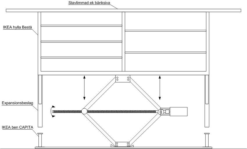 Ikea Hochbett Stora Wackelt ~ Minhembio com  Hemma hos Meec  Lyfta hylla med fjärrkontroll