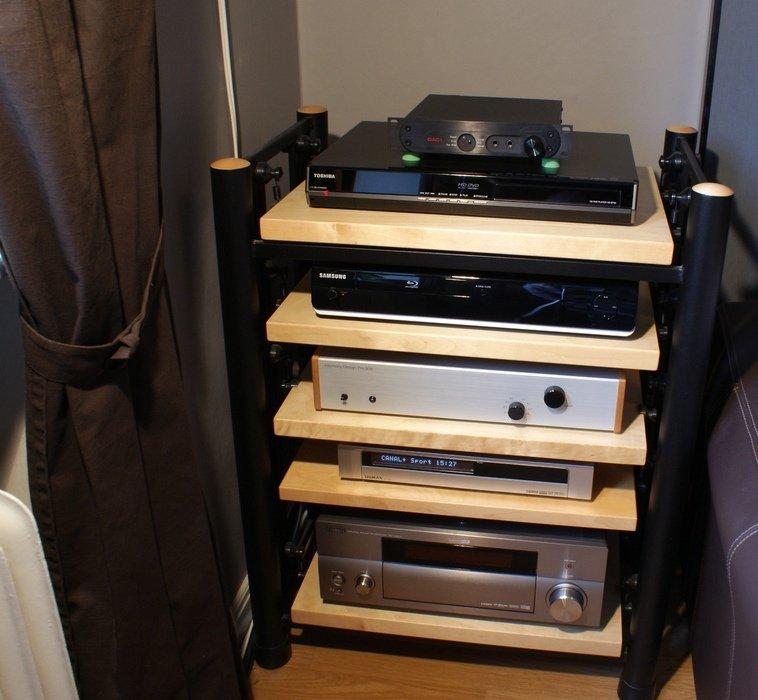 Försteg, receiver och ljud & bildkällor