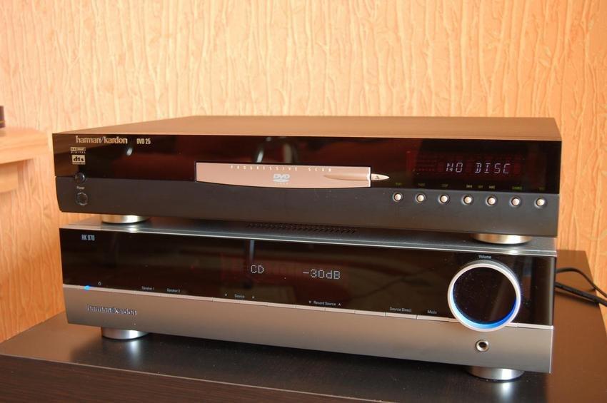 HK 970 o HK DVD25