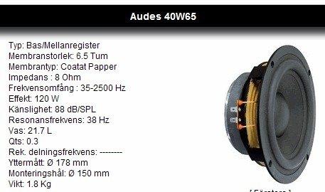 Hittat nya bas elemnt till QLN 604 MKII
