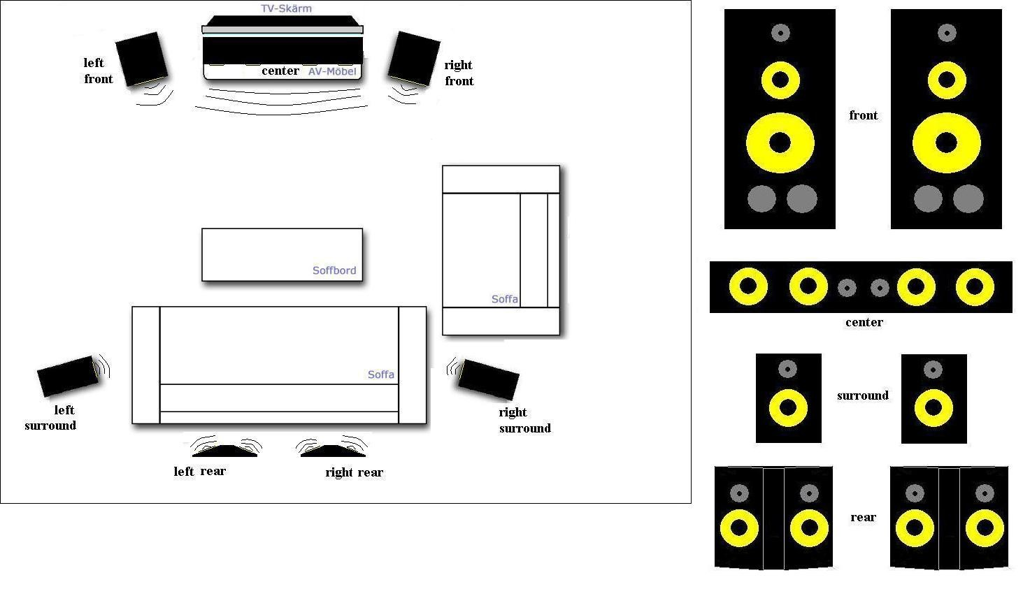 Design Of Wall Mounted Bipolar Surround Speakers Diyaudio